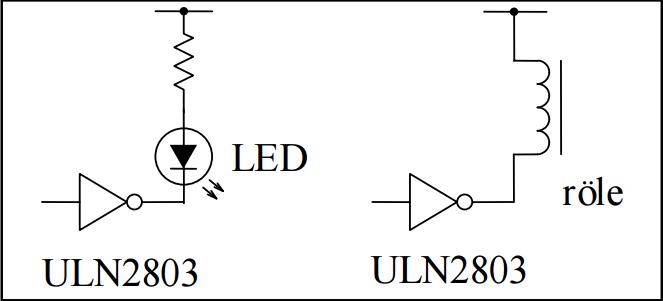 Transistör Grubu